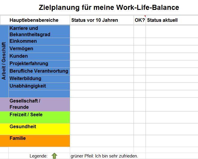 Selbstmanagement | Projekt Magazin