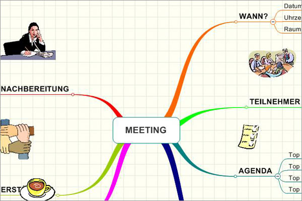 Planung eines Meetings mit MindManager