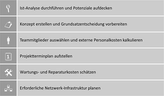 variante 1 eine agenda auf basis einer tabelle aufbauen - Kolloquium Prasentation Beispiel