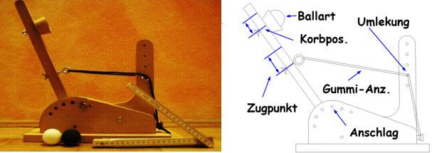 Design Of Experiments Doe Versuchsplanung Mit Beispiel
