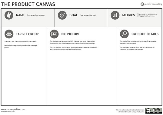 Product-Canvas-Vorlage