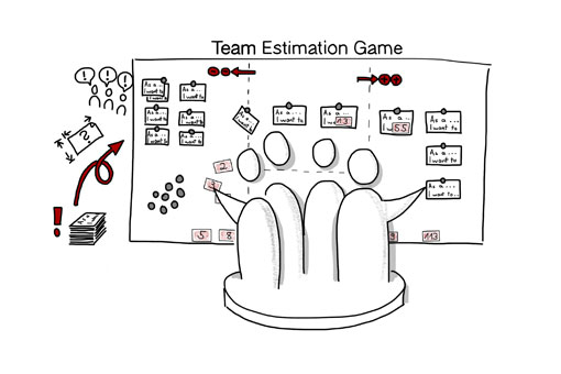 Team Estimation Game