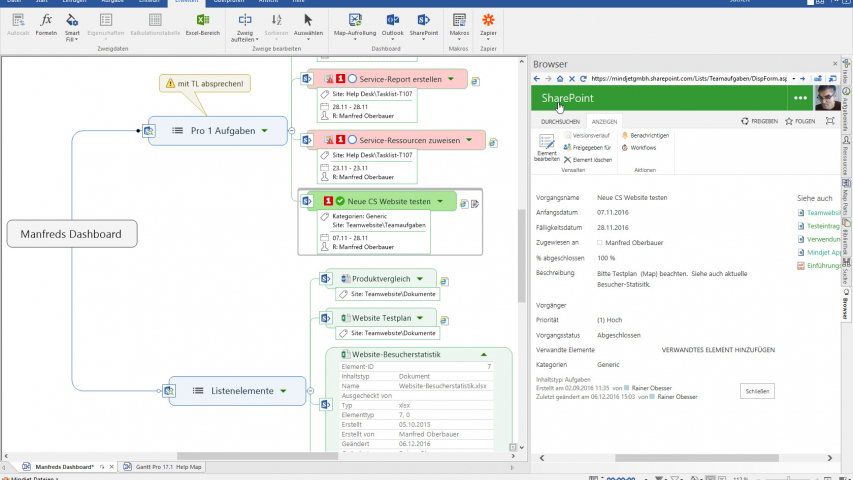 SharePoint Linker Dashboard