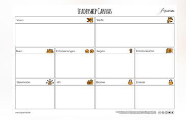 Leadership Canvas