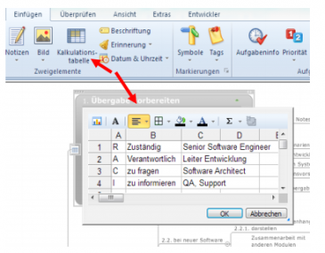 RACI-Matrix in MindManager